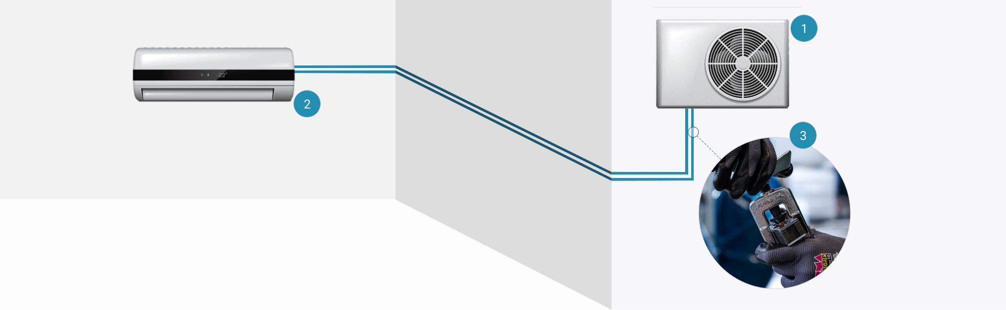 FastPipe® alternativa ai tubi di rame